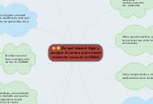 Mind map: Construcción de MÍ Conocimiento