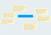 Mind map: INVESTIGAR EN EDUCACIÓN