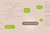 Mind map: PLE -Elección Academica