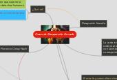 Mind map: Casos de Desaparción Forzada.