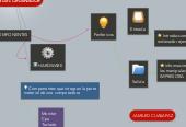 Mind map: PARTES DEL ORDENADOR