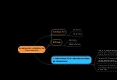 Mind map: Investigación en Medios de Comunicación