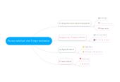 Mind map: Personalidad del Emprendedor