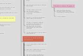 Mind map: Типовая инструкция по охране труда