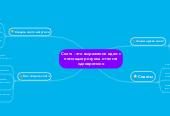 Mind map: Скетч - это выражение идеи спомощью рисунка и текстаодновремнно