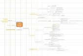Mind map: 360 Markeingcampaign  -  QUẢY GÁNHBĂNG ĐỒNG RATHẾ GIỚI
