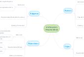 Mind map: ENTIDADESFINANCIERAS
