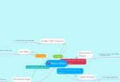 Mind map: Nancy Drew