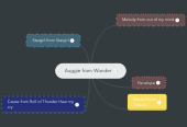 Mind map: Auggie from Wonder