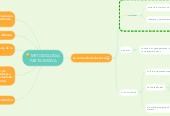 Mind map: UNIDAD TRES ETICA Y VALORES