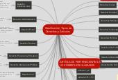 Mind map: Clasificación, Tipos deDerechos y Artículos.