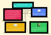 Mind map: Investigación en medios de comunicación y la Investigación Comunicacional en Venezuela.