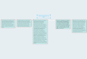Mind map: MEDIO DE CONTRASTE VIA ORAL