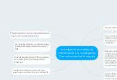 Mind map: Investigación en medios de comunicación y la Investigación Comunicacional en Venezuela
