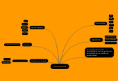 Mind map: ¿Qué es una red