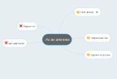 Mind map: Асаналиева