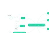 Mind map: Qu'est ce qu'un programme ?