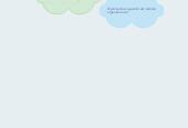 Mind map: ¿Por que escogi estudiarcomunicación en la Unad?
