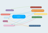 Mind map: America Singer From The