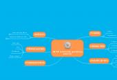 Mind map: Mi PLE (entorno de aprendizaje personal)