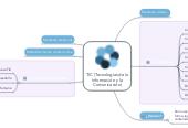 Mind map: TIC (Tecnologías de laInformación y laComunicación)