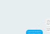Mind map: COMPORTAMIENTO ORGANIXACIONAL