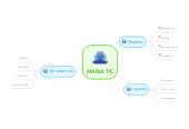 Mind map: MARIA TIC