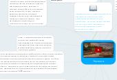 Mind map: Украина