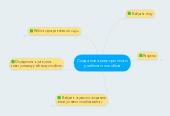 Mind map: Создание эклектронного учебного пособия