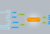 Mind map: Que peut vous apporter APEDYS44