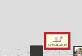 Mind map: CULTURA DE AHORRO