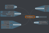 Mind map: Програміст Баз даних(T\SQL PL\SQL DEVELOPER)