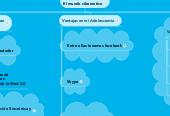 Mind map: El mundo cibernetico