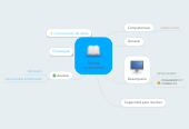 Mind map: Metas curriculares