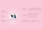 Mind map: Empleo/Subempleo