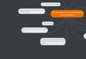 Mind map: COMUNICACION SINCRONICA Y ASINCRONICA
