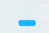 Mind map: User Research - the good, the