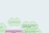 Mind map: ¿por que estudiar Psicologia en la Unad?