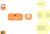 Mind map: Elección del pregrado enpsicología