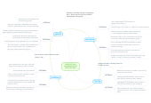 Mind map: CROSSFIT 2010 COMMUNICATIVE ECOLOGY MAP