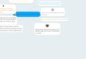 Mind map: Docente de preescolar