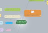 Mind map: CERTIFICACIÓN INTERNACIONAL