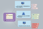 Mind map: LA ORTOGRAFIA