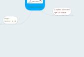 Mind map: Трикутники