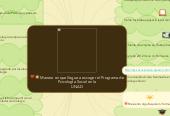 Mind map: Manera en que llegue a escoger el Programa de PsicologÍa Social en la UNAD