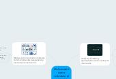 Mind map: Mi Actividadcomovoluntaria alservicio de lascomunidadesy docente.