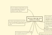 Mind map: Servicios Generales de laDefensoría Pública