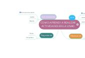 Mind map: COMO APRENDI A REALIZAR ACTIVIDADES EN LA UNAD