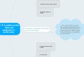 Mind map: clasificación tipos de derechos