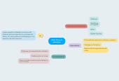 Mind map: Web 2.0 en la educacion